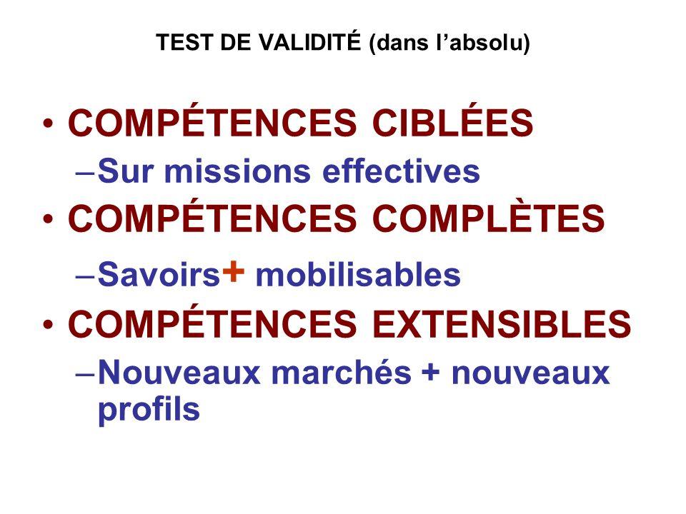 TEST DE VALIDITÉ (dans l'absolu)