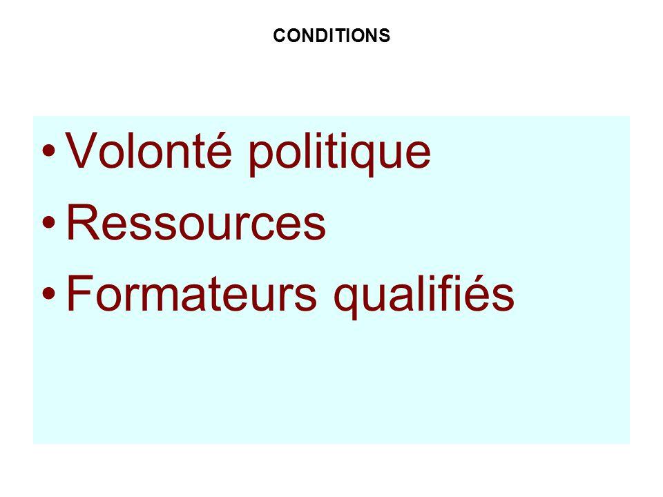 CONDITIONS Volonté politique Ressources Formateurs qualifiés