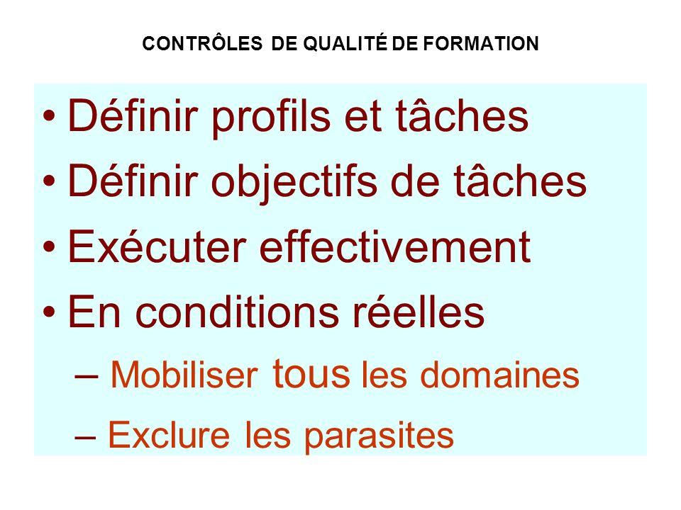 CONTRÔLES DE QUALITÉ DE FORMATION