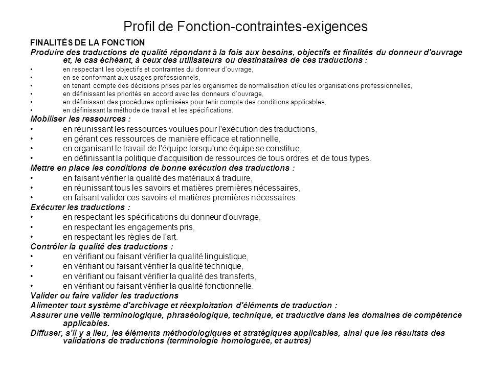 Profil de Fonction-contraintes-exigences