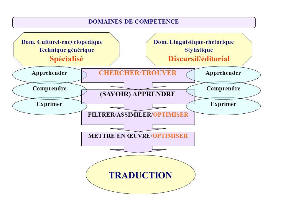 TRADUCTION Spécialisé Discursif/éditorial CHERCHER/TROUVER