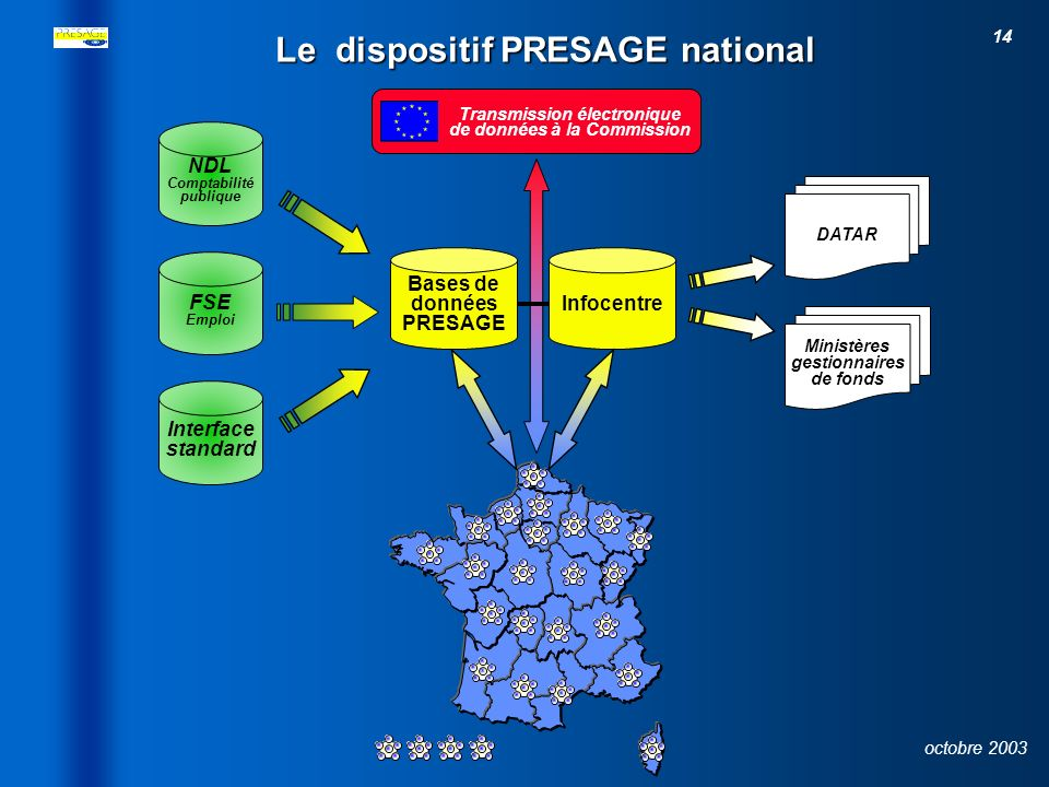Le dispositif PRESAGE national