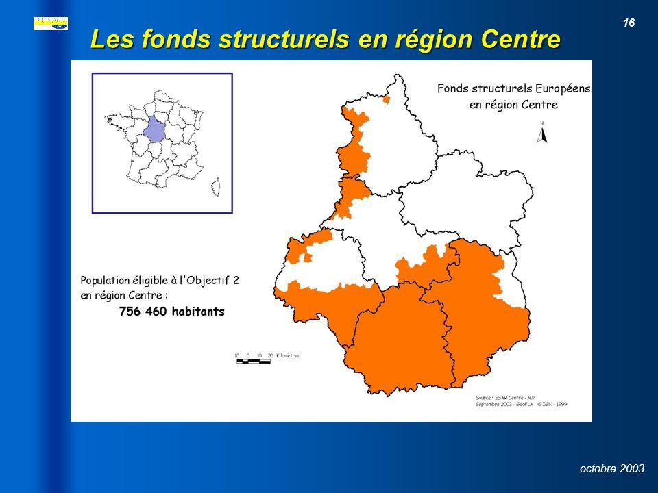 Les fonds structurels en région Centre