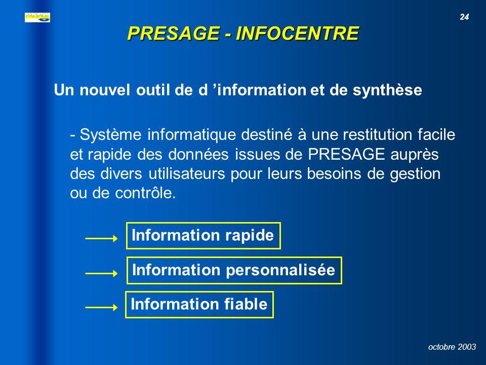 PRESAGE - INFOCENTRE Un nouvel outil de d 'information et de synthèse