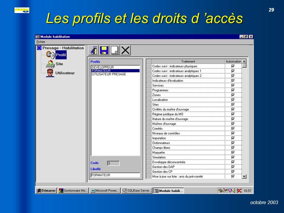 Les profils et les droits d 'accès