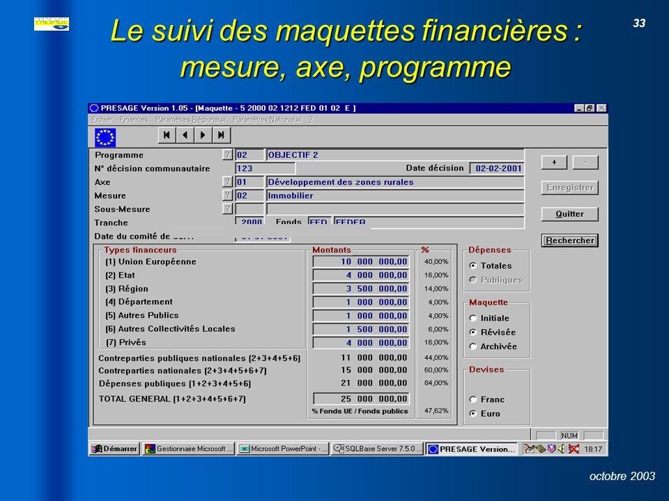 Le suivi des maquettes financières : mesure, axe, programme