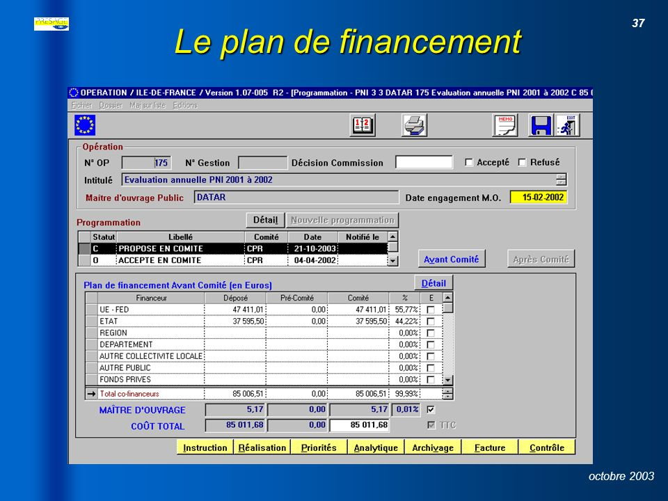 Le plan de financement