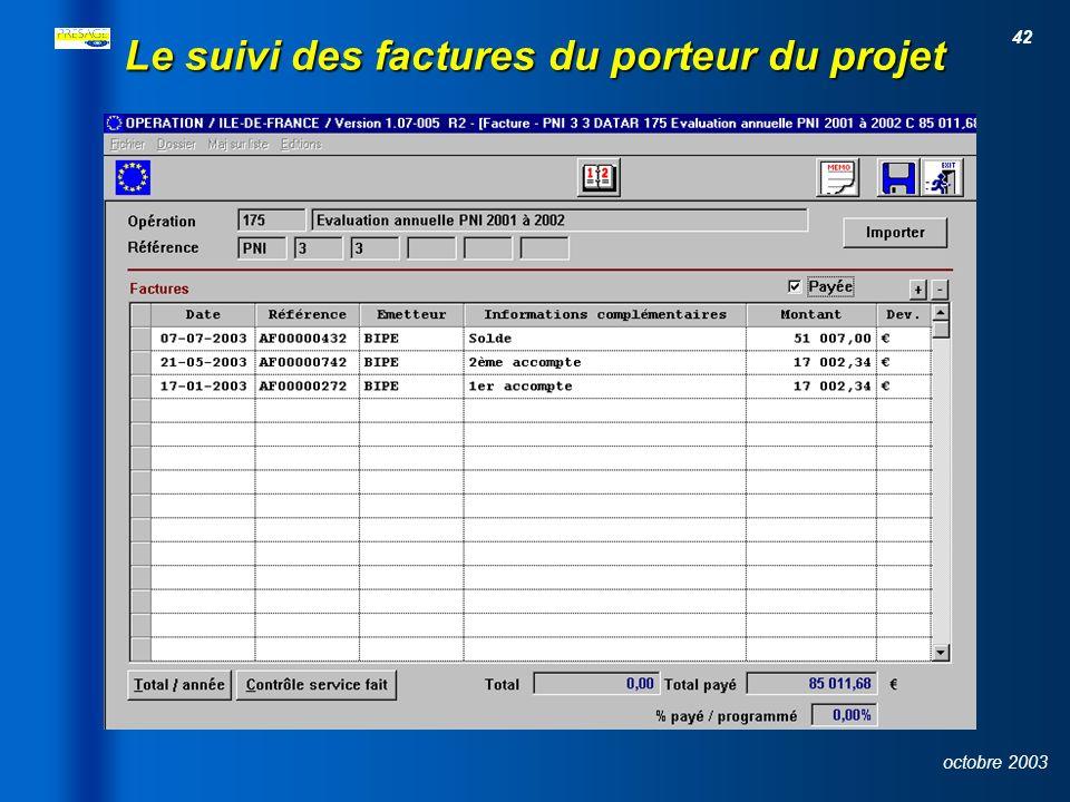 Le suivi des factures du porteur du projet