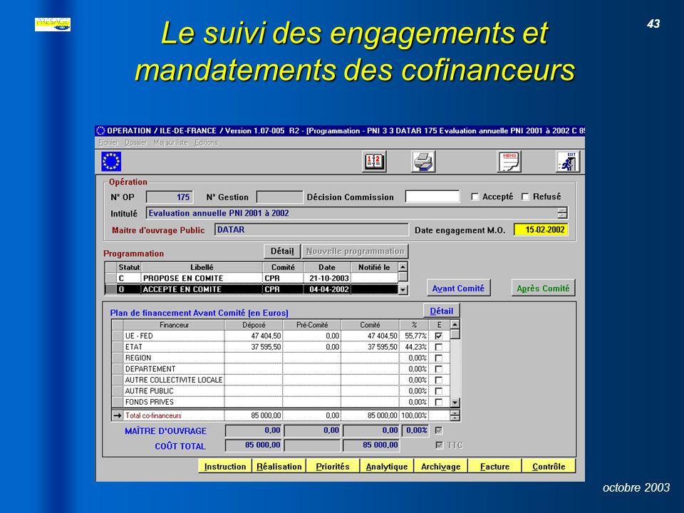 Le suivi des engagements et mandatements des cofinanceurs