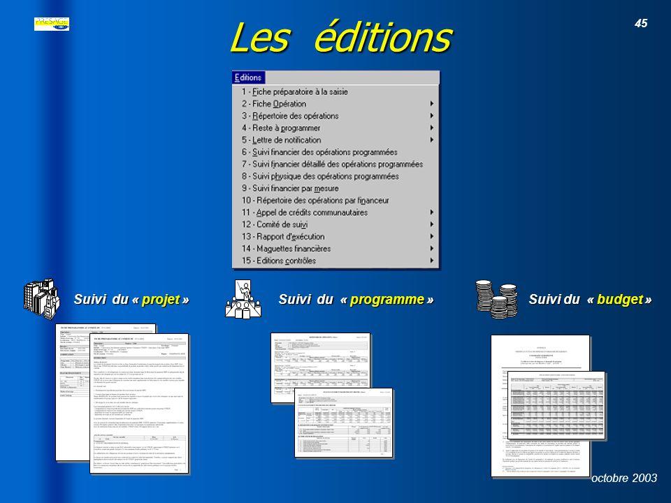 Les éditions Suivi du « projet » Suivi du « programme »