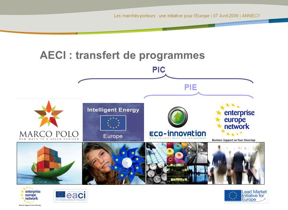 AECI : transfert de programmes