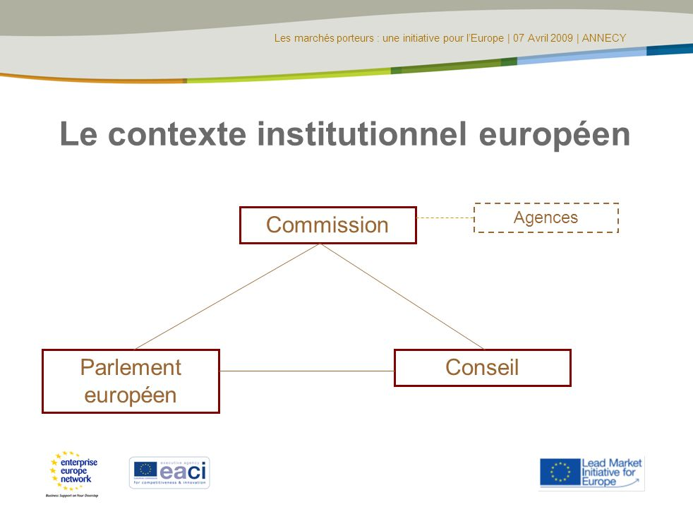 Le contexte institutionnel européen