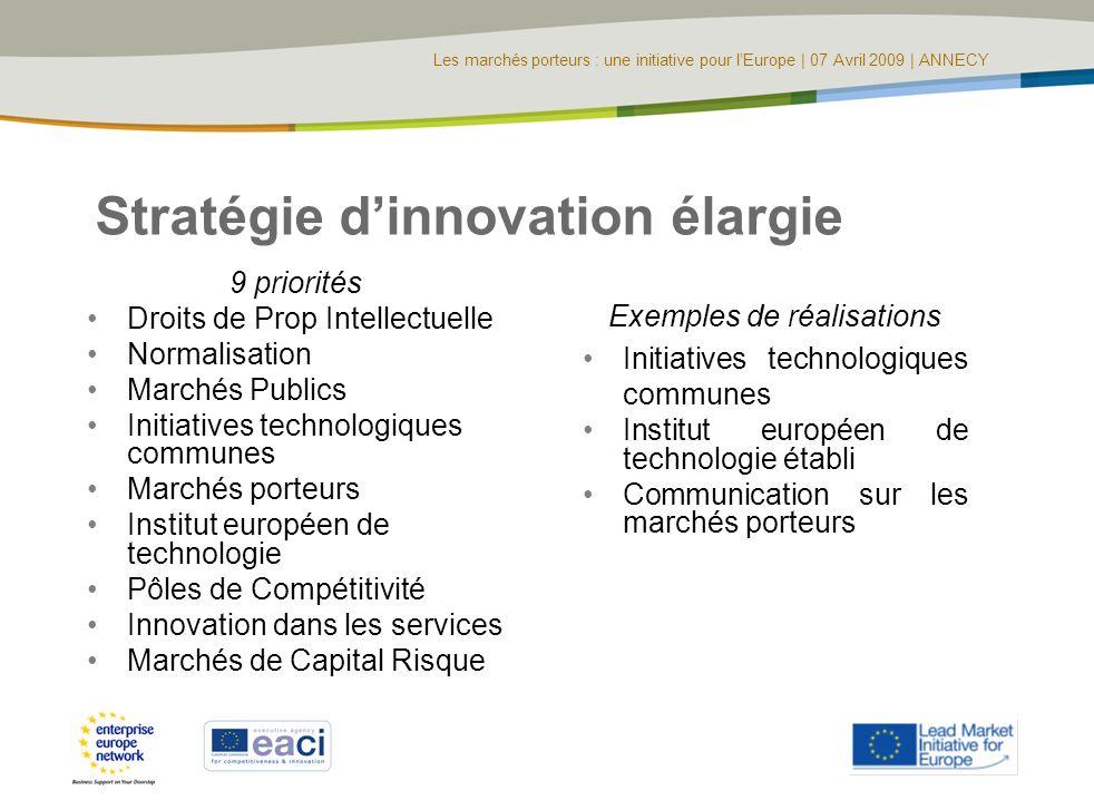 Stratégie d'innovation élargie