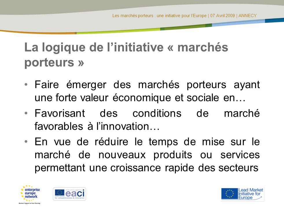 La logique de l'initiative « marchés porteurs »