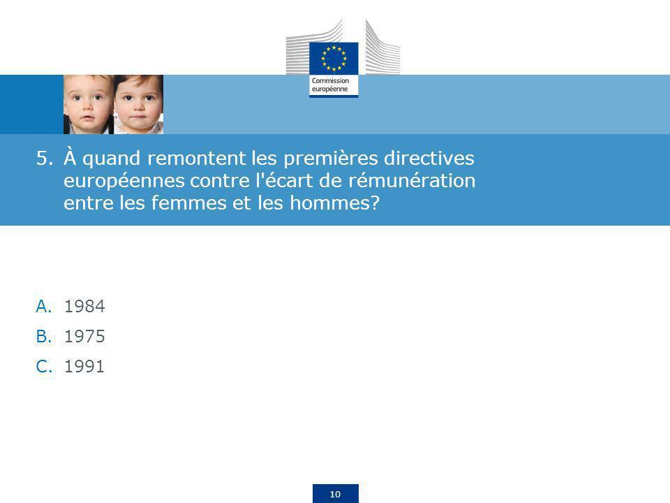 À quand remontent les premières directives européennes contre l écart de rémunération entre les femmes et les hommes