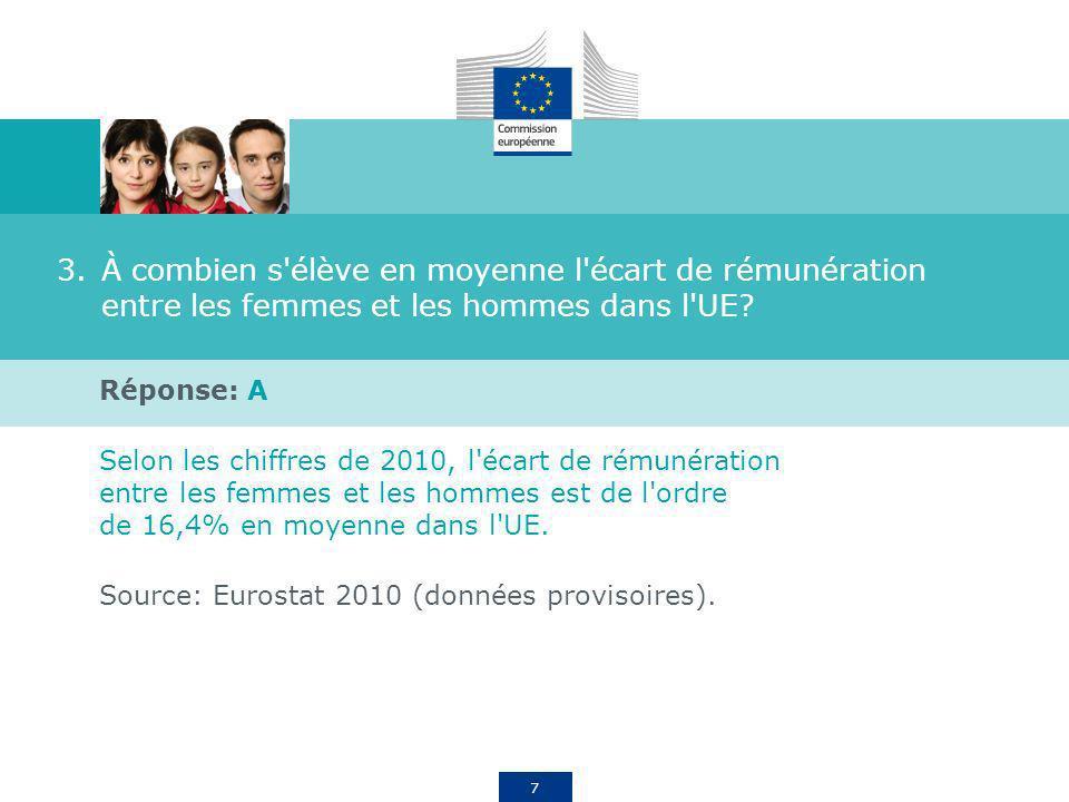 À combien s élève en moyenne l écart de rémunération entre les femmes et les hommes dans l UE