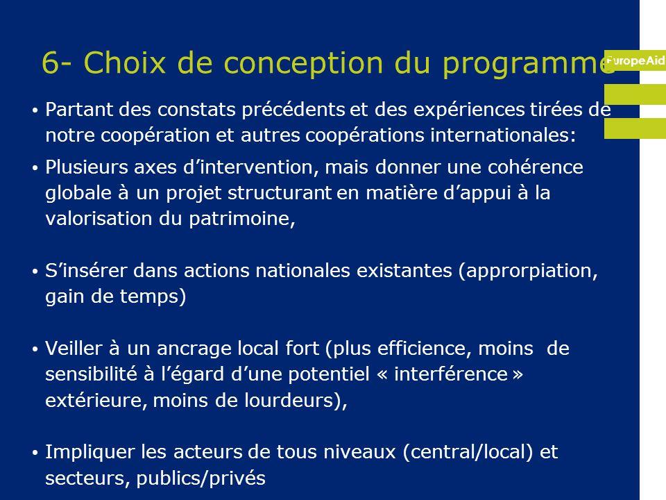 6- Choix de conception du programme