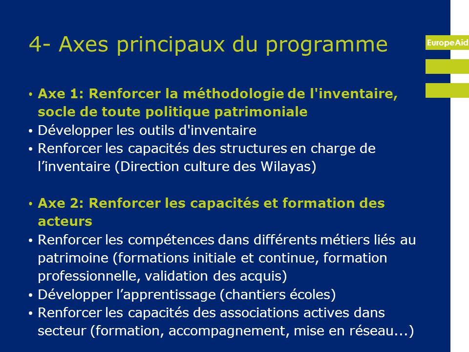 4- Axes principaux du programme