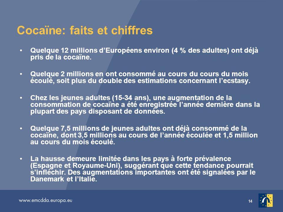 Cocaïne: faits et chiffres