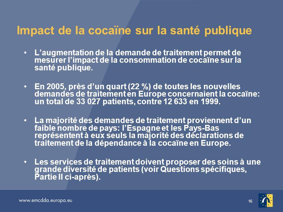 Impact de la cocaïne sur la santé publique