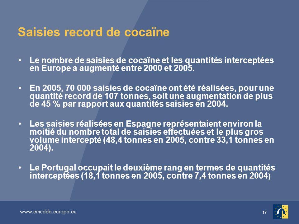 Saisies record de cocaïne