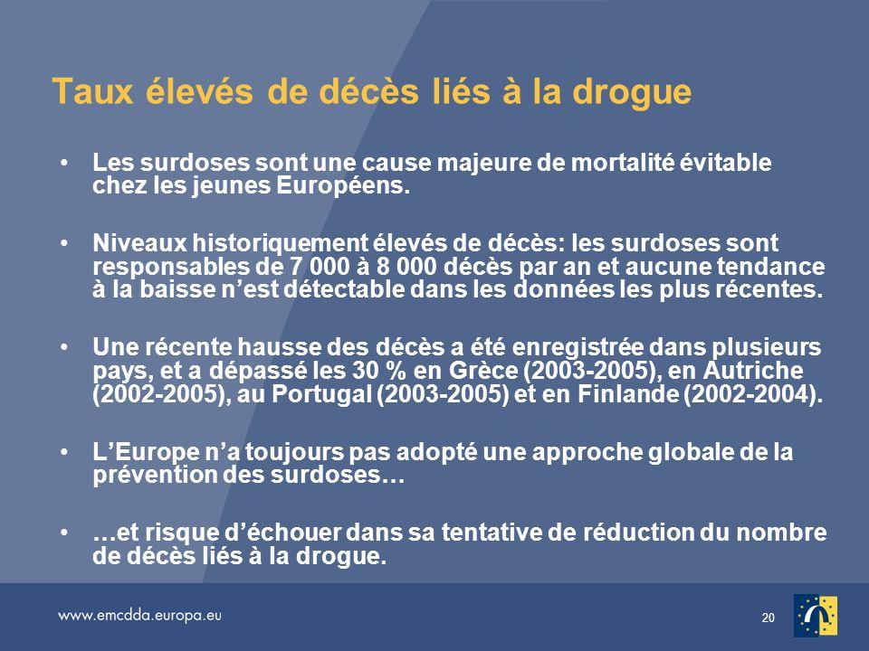 Taux élevés de décès liés à la drogue