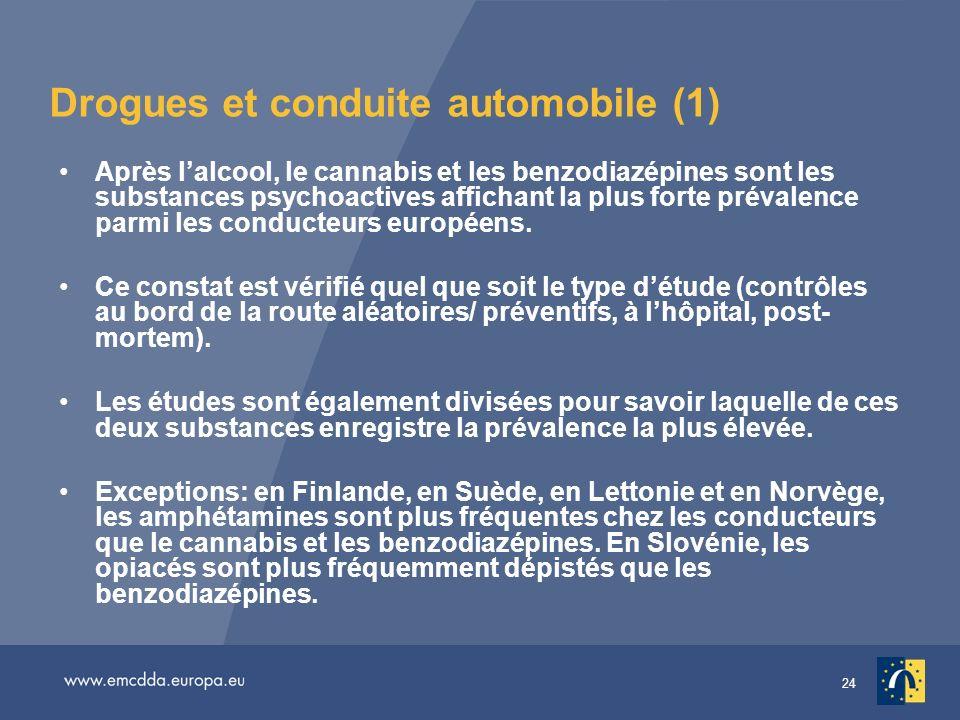 Drogues et conduite automobile (1)