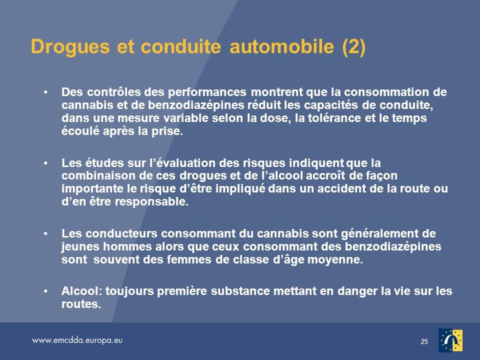 Drogues et conduite automobile (2)