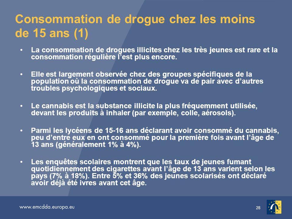 Consommation de drogue chez les moins de 15 ans (1)