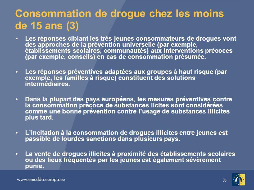 Consommation de drogue chez les moins de 15 ans (3)