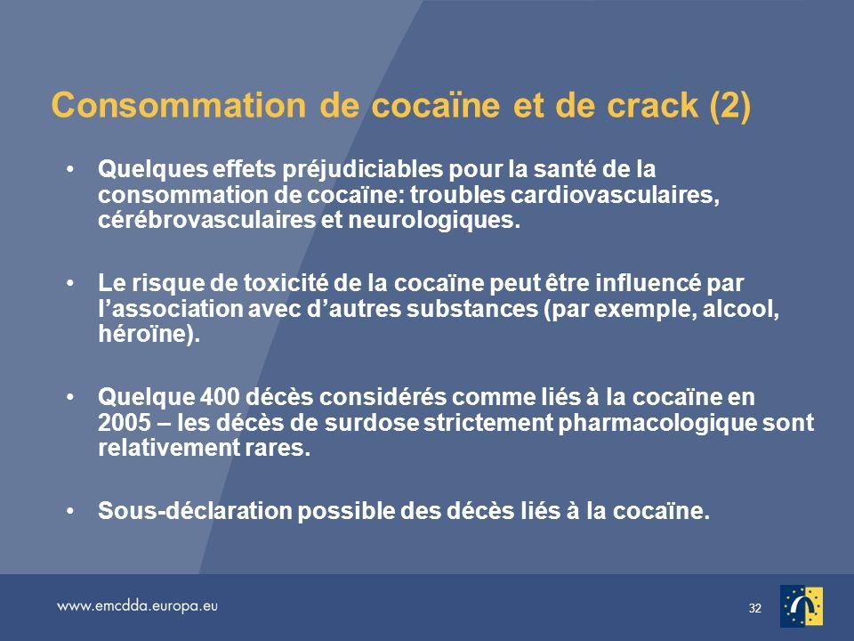 Consommation de cocaïne et de crack (2)