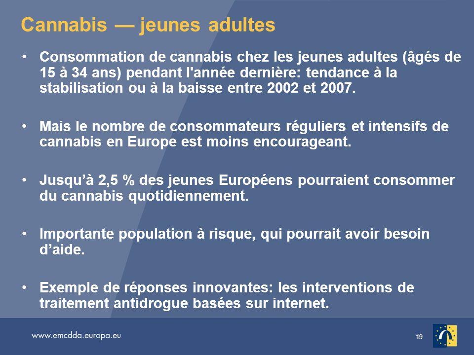 Cannabis — jeunes adultes