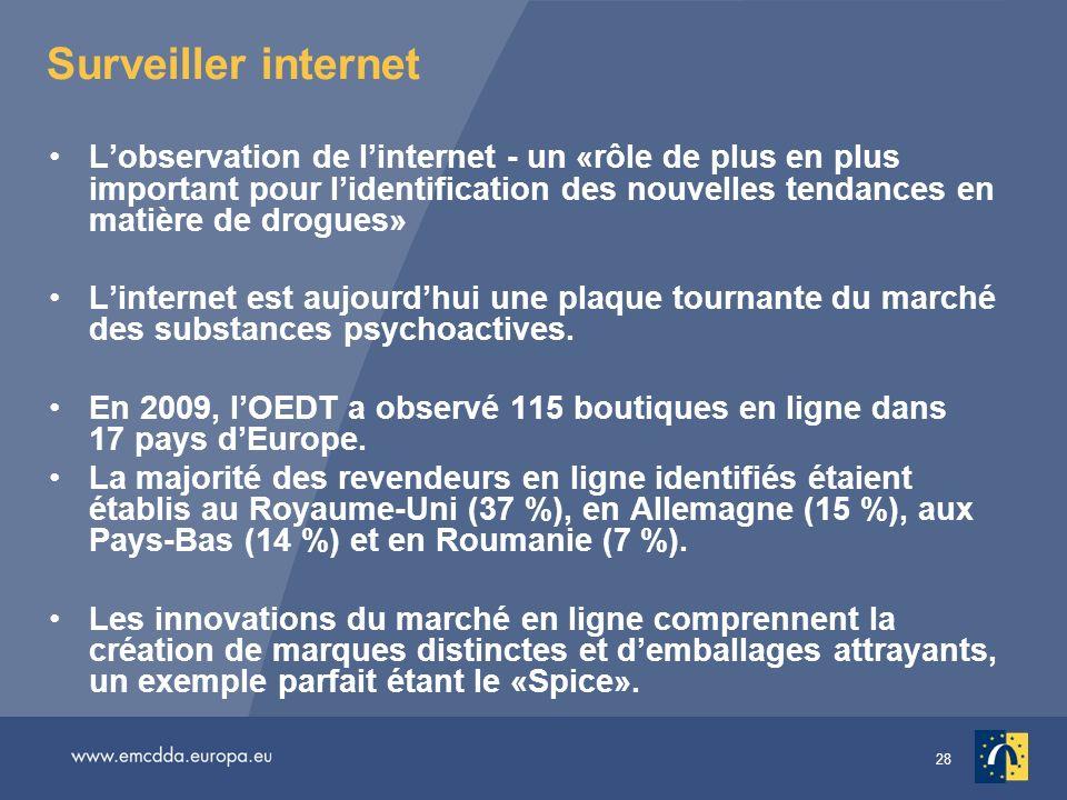 Surveiller internet