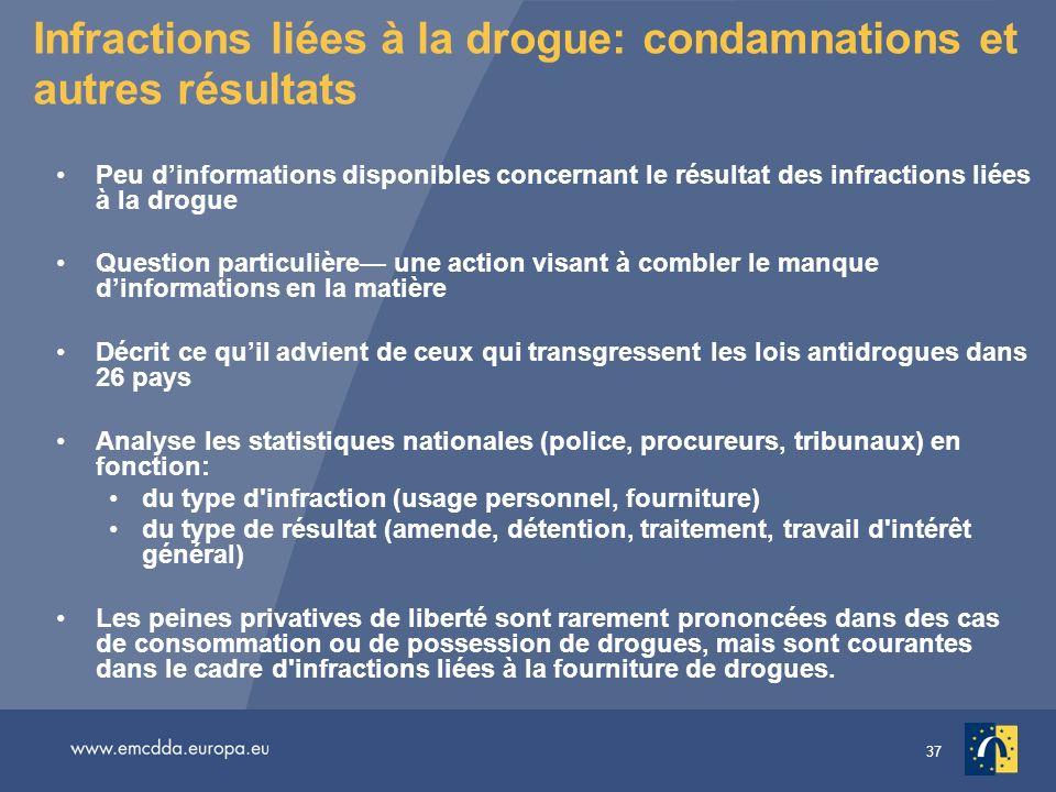 Infractions liées à la drogue: condamnations et autres résultats