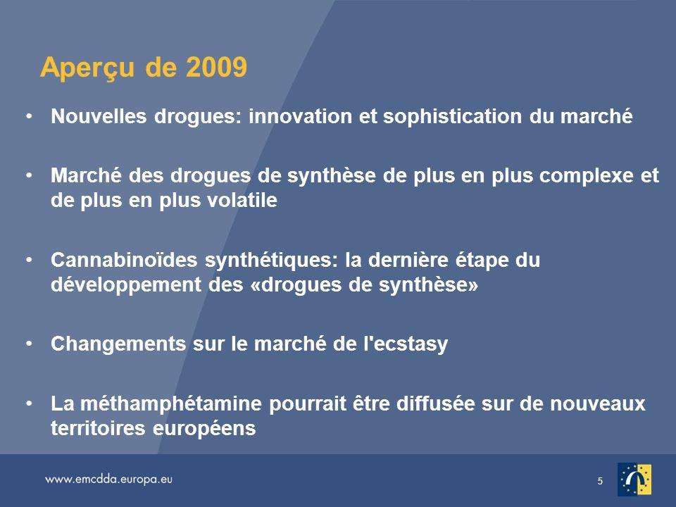 Aperçu de 2009 Nouvelles drogues: innovation et sophistication du marché.