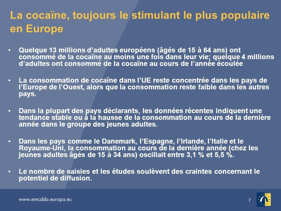 La cocaïne, toujours le stimulant le plus populaire en Europe