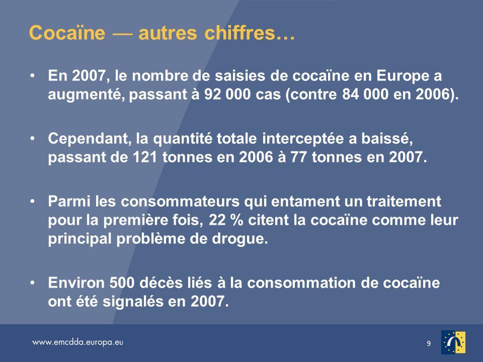 Cocaïne — autres chiffres…