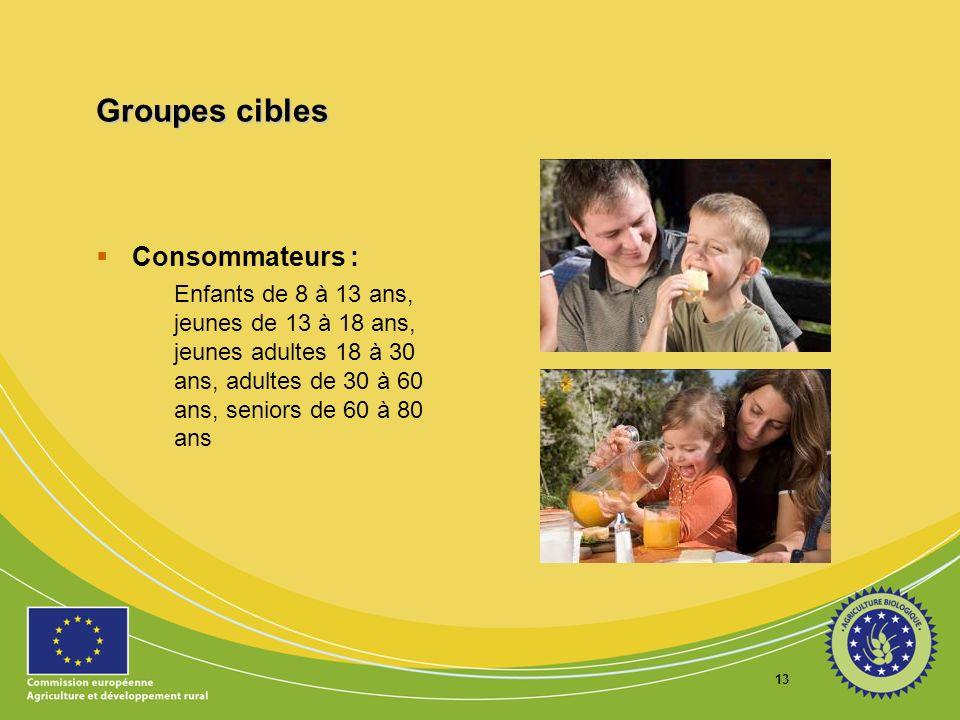 Groupes cibles Consommateurs :