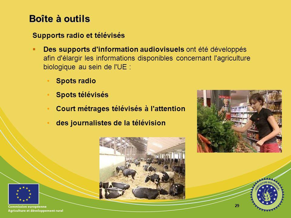Boîte à outils Supports radio et télévisés