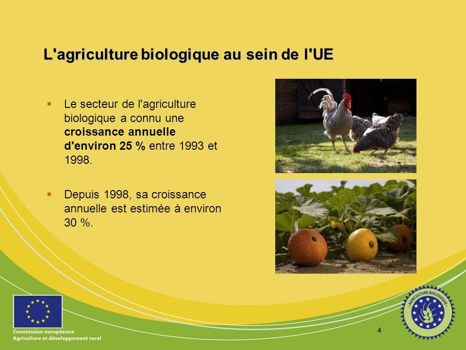 L agriculture biologique au sein de l UE