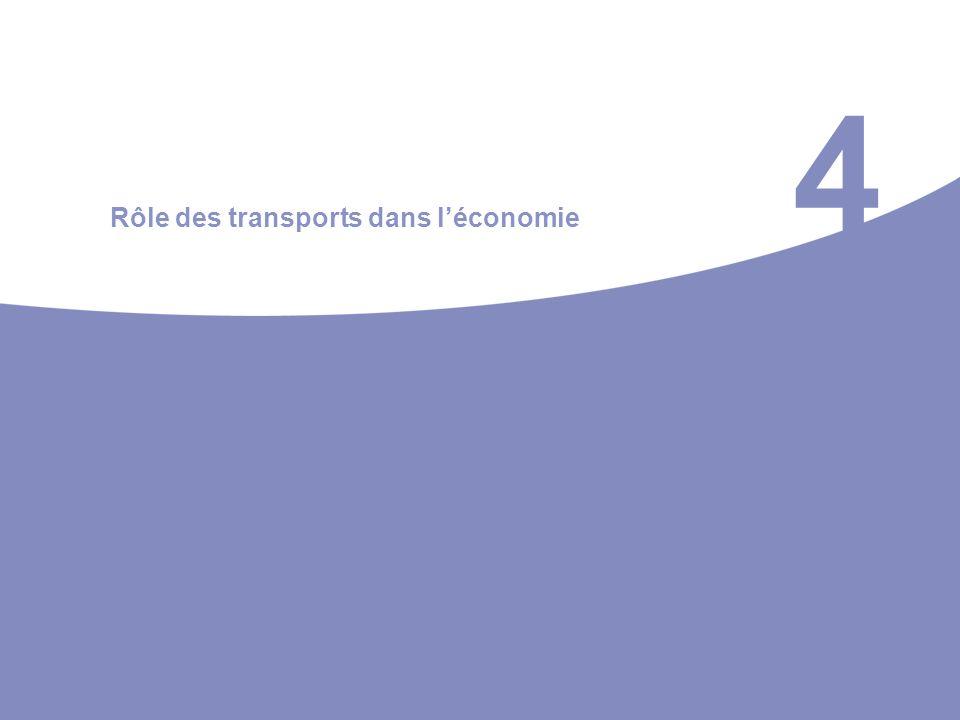 4 Rôle des transports dans l'économie