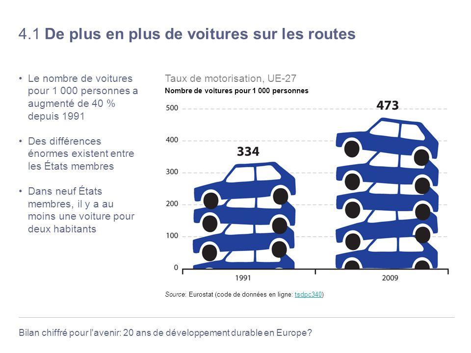 4.1 De plus en plus de voitures sur les routes