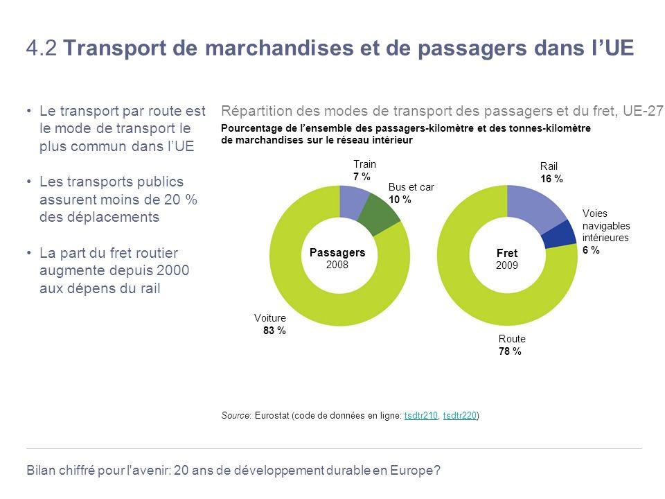 4.2 Transport de marchandises et de passagers dans l'UE