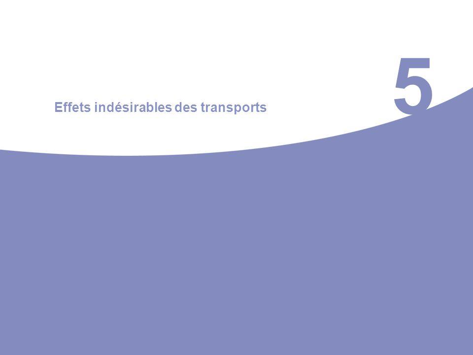 5 Effets indésirables des transports
