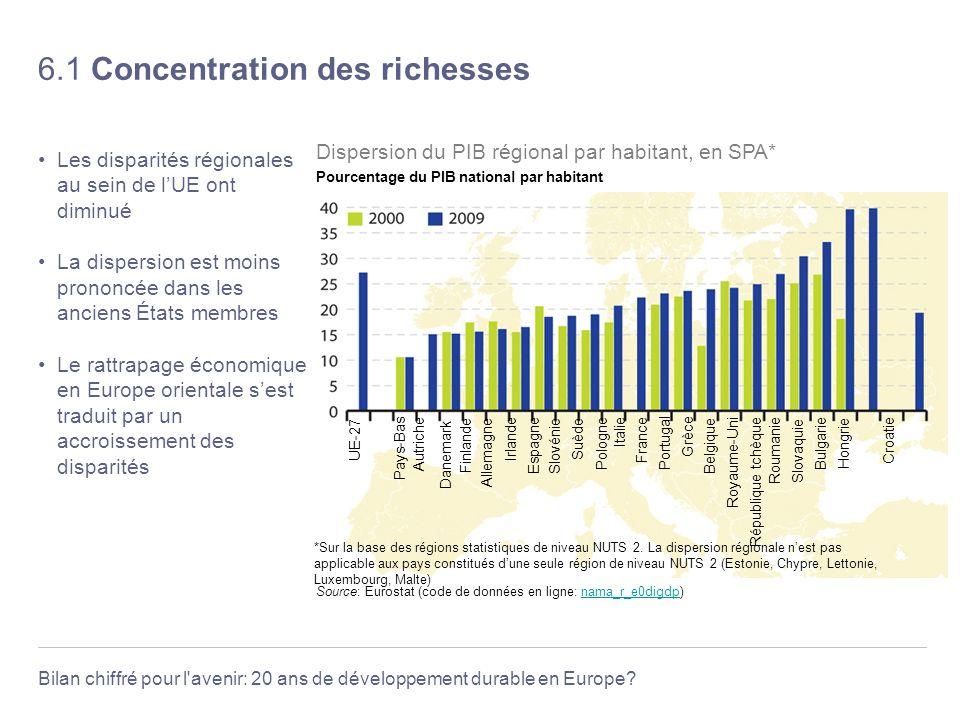 6.1 Concentration des richesses