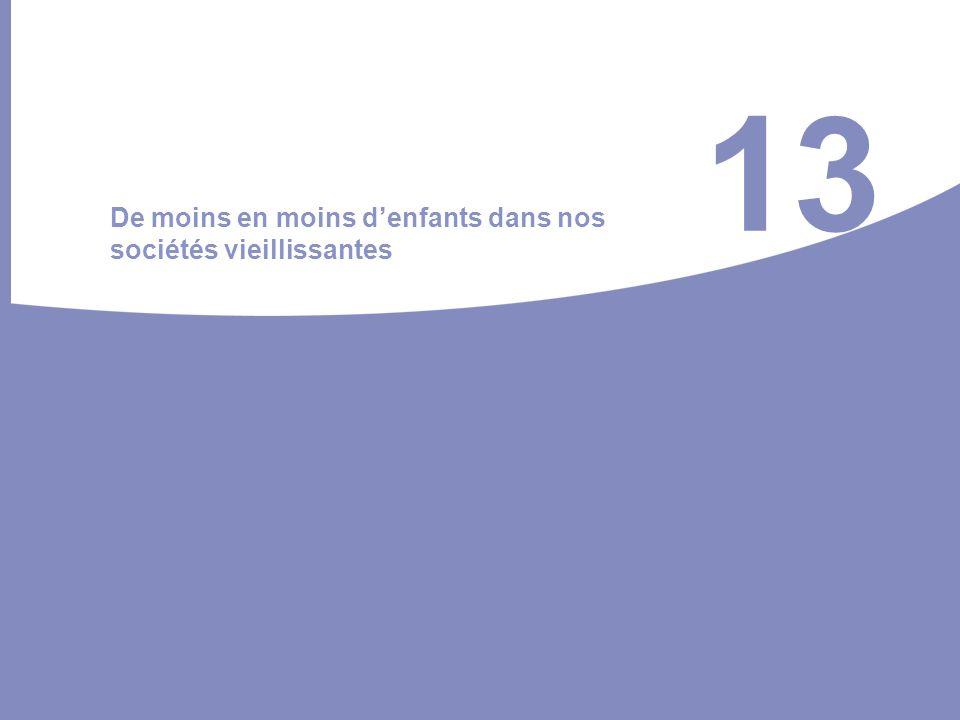 13 De moins en moins d'enfants dans nos sociétés vieillissantes