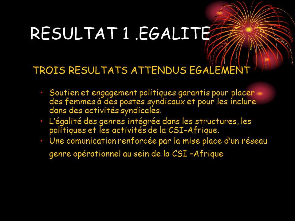 RESULTAT 1 .EGALITE TROIS RESULTATS ATTENDUS EGALEMENT