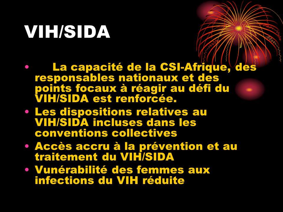 VIH/SIDALa capacité de la CSI-Afrique, des responsables nationaux et des points focaux à réagir au défi du VIH/SIDA est renforcée.