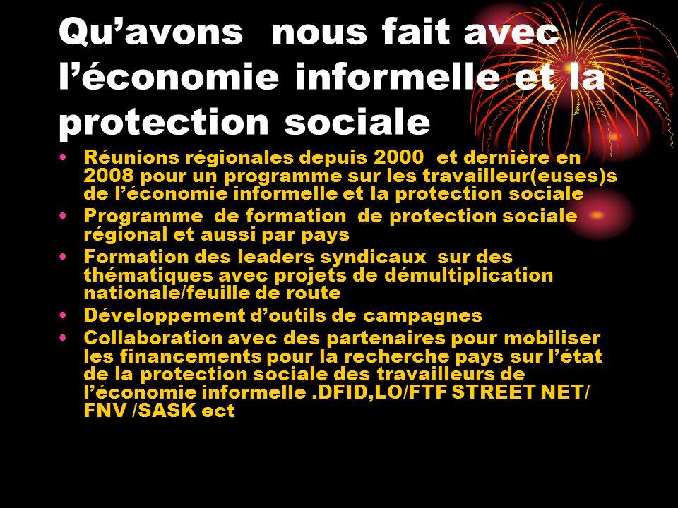 Qu'avons nous fait avec l'économie informelle et la protection sociale
