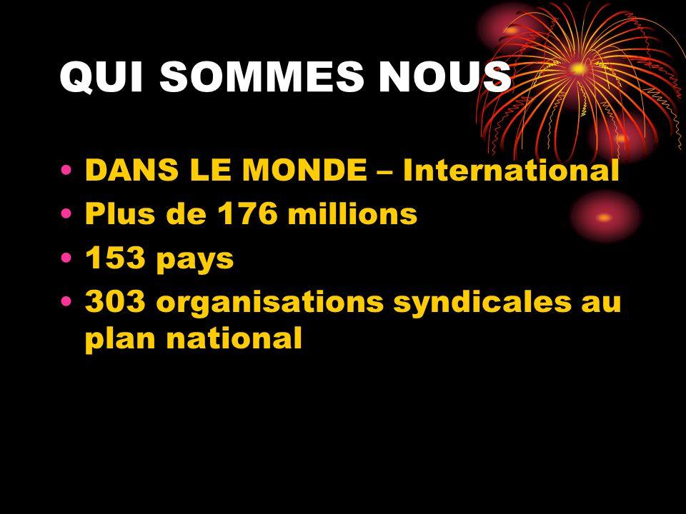 QUI SOMMES NOUS DANS LE MONDE – International Plus de 176 millions